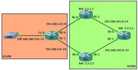 topologie